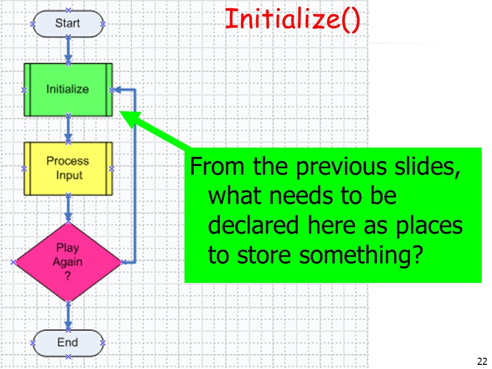 Initialize() 3/28/2017. From the previous slides, what needs to be declared here as places to store something
