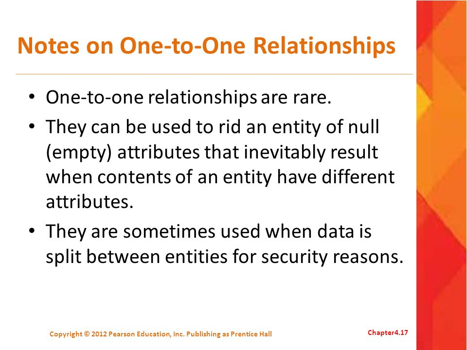 Notes on One-to-One Relationships