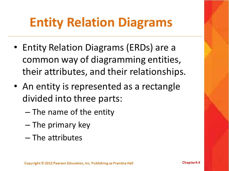 Entity Relation Diagrams