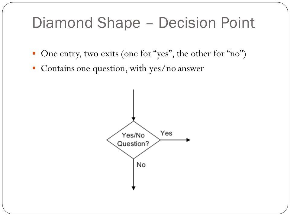 Diamond Shape – Decision Point