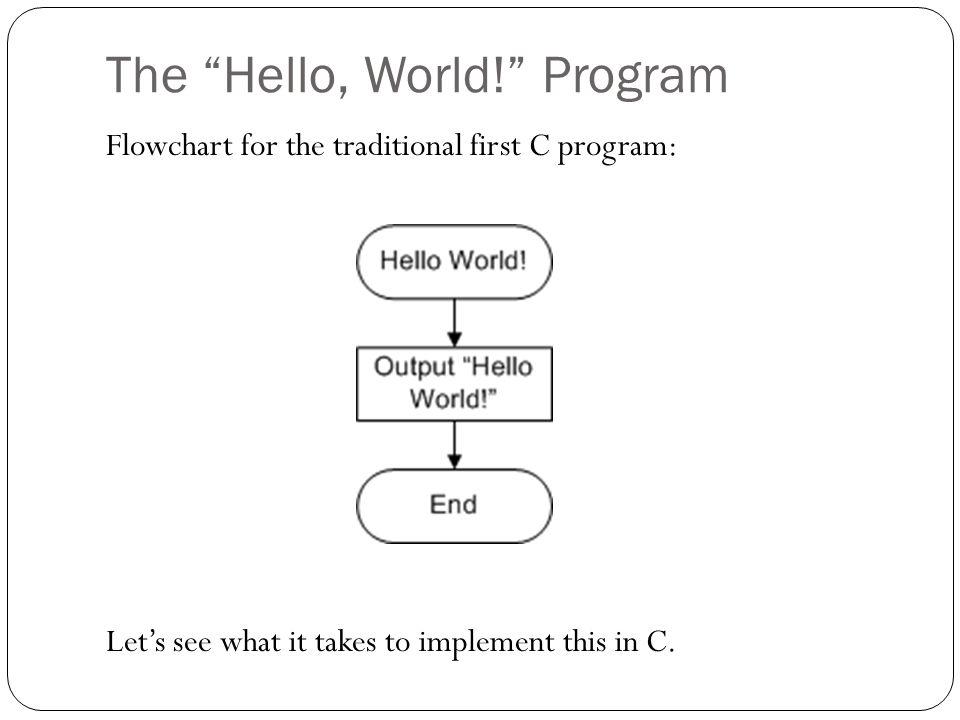 The Hello, World! Program