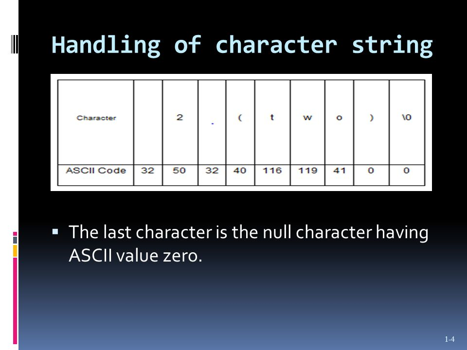 Handling of character string