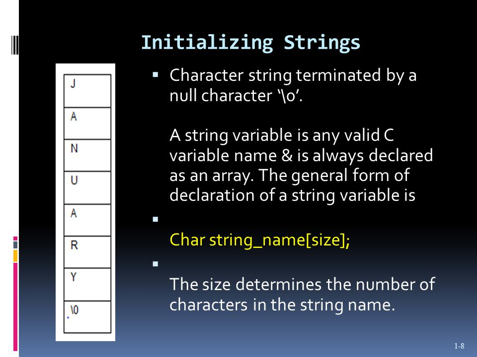 Initializing Strings