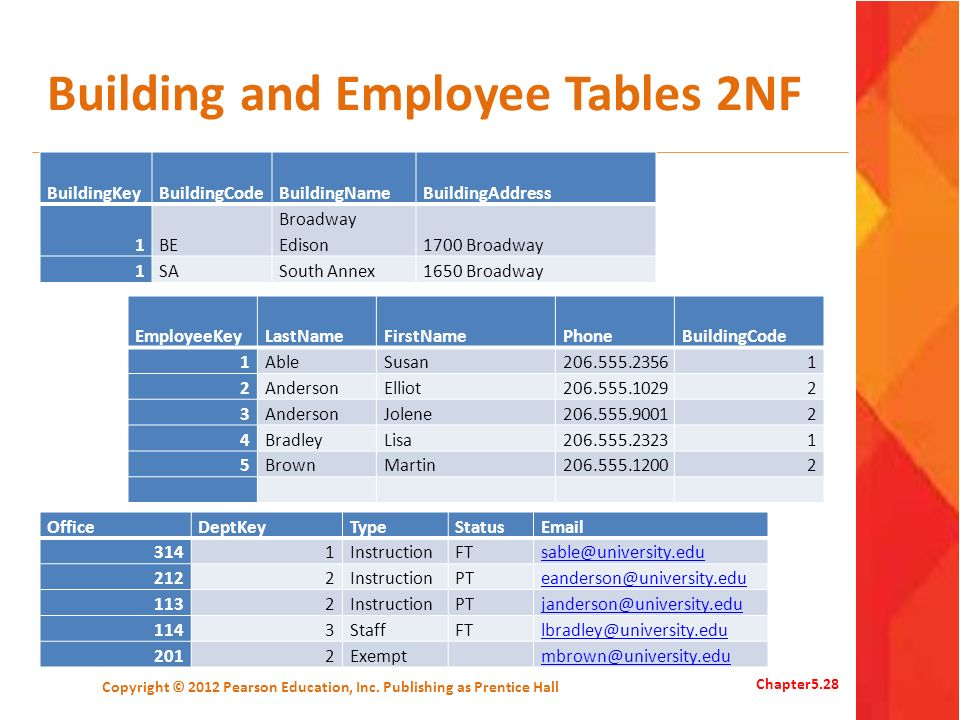 Building and Employee Tables 2NF