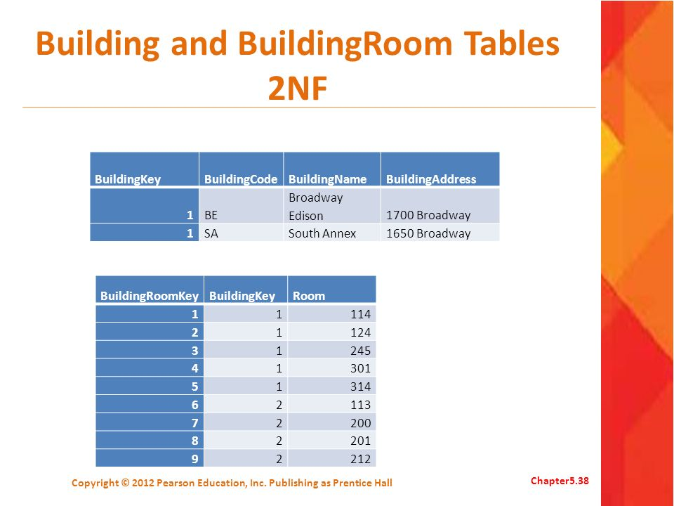 Building and BuildingRoom Tables 2NF