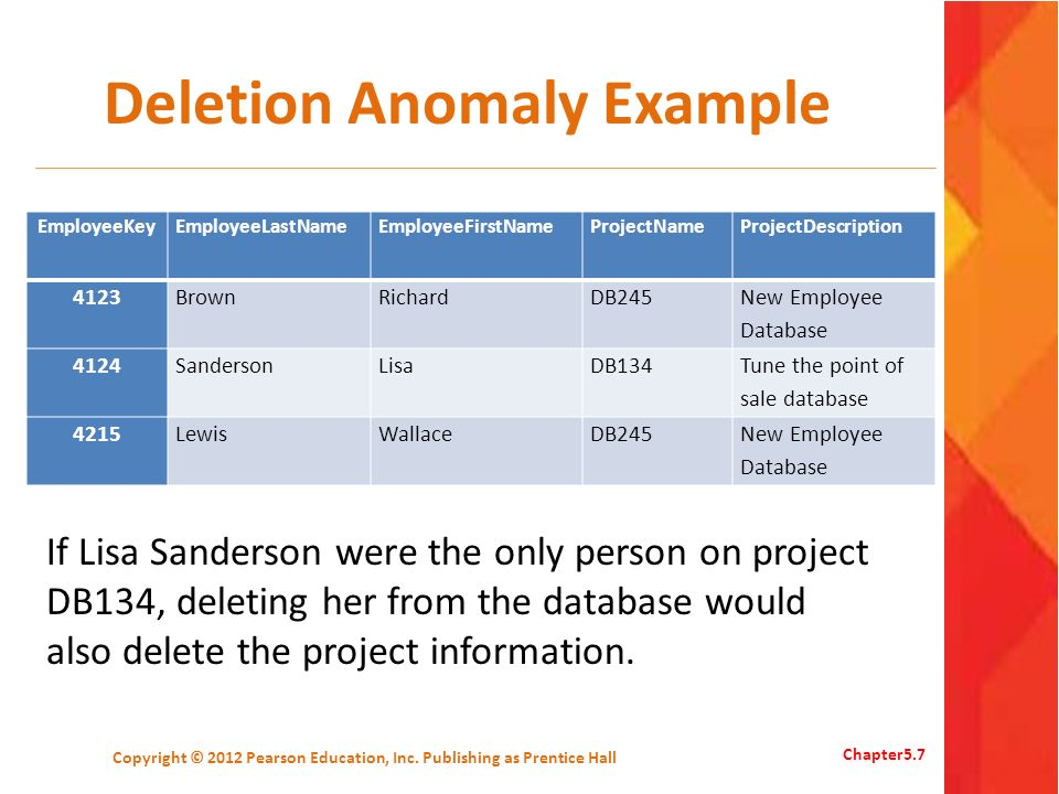 Deletion Anomaly Example