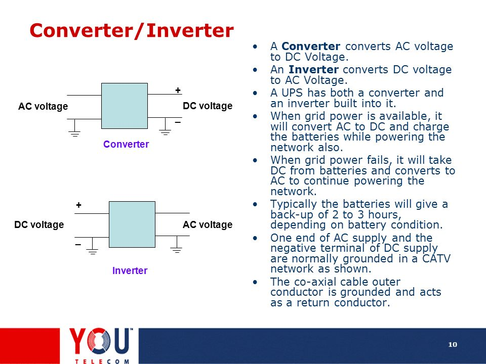 Converter/Inverter A Converter converts AC voltage to DC Voltage.