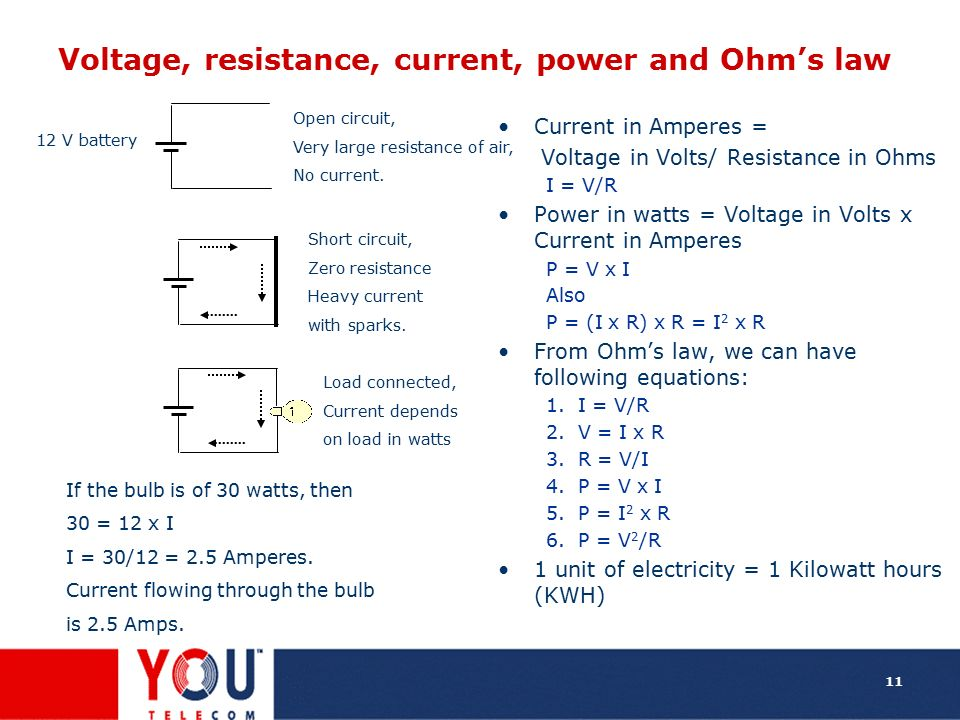 Voltage, resistance, current, power and Ohm's law