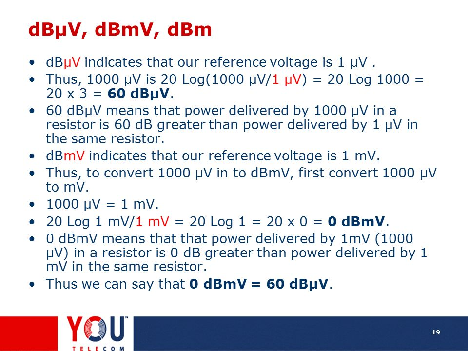 dBμV, dBmV, dBm dBμV indicates that our reference voltage is 1 μV .