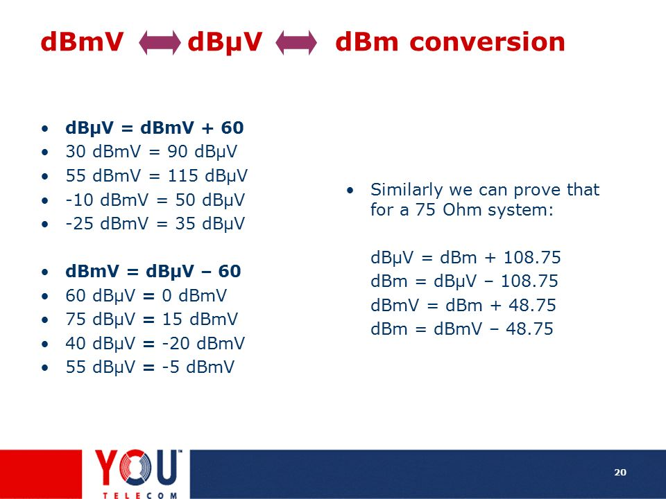 dBmV dBμV dBm conversion
