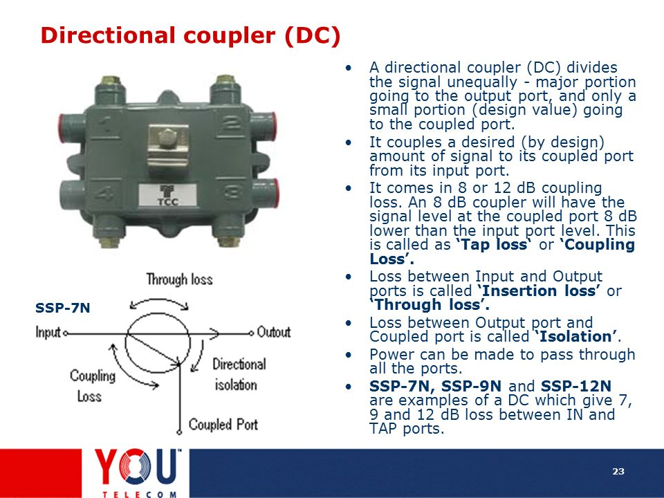 Directional coupler (DC)