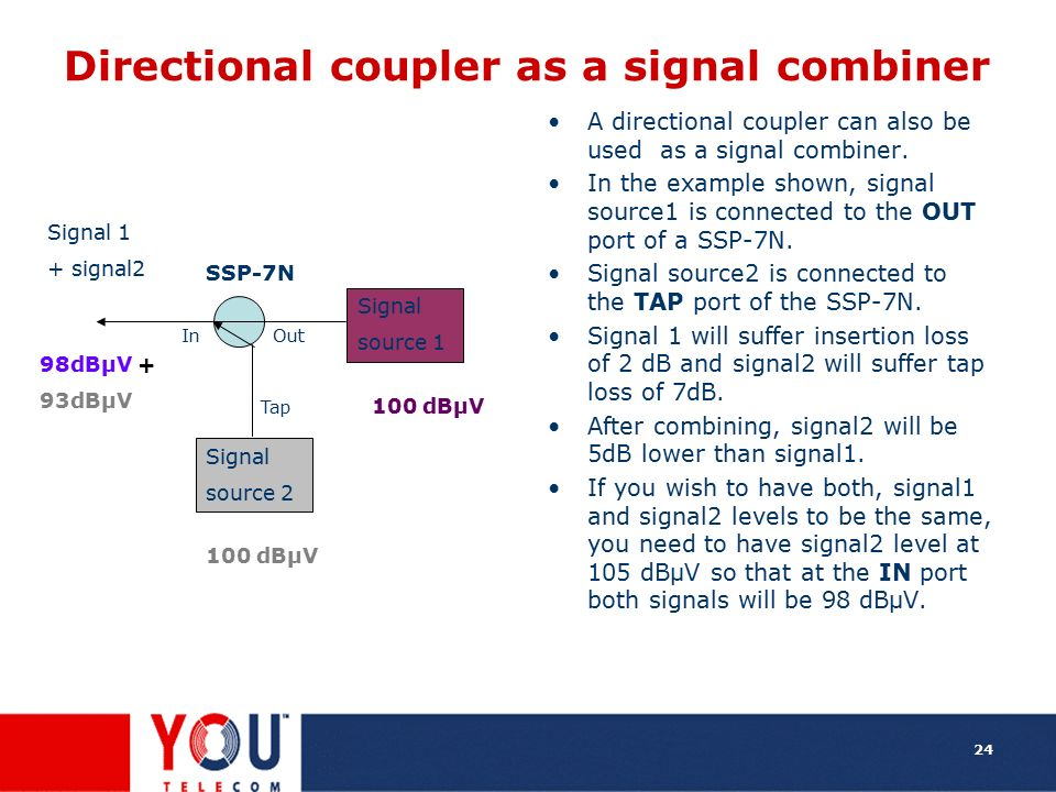 Directional coupler as a signal combiner