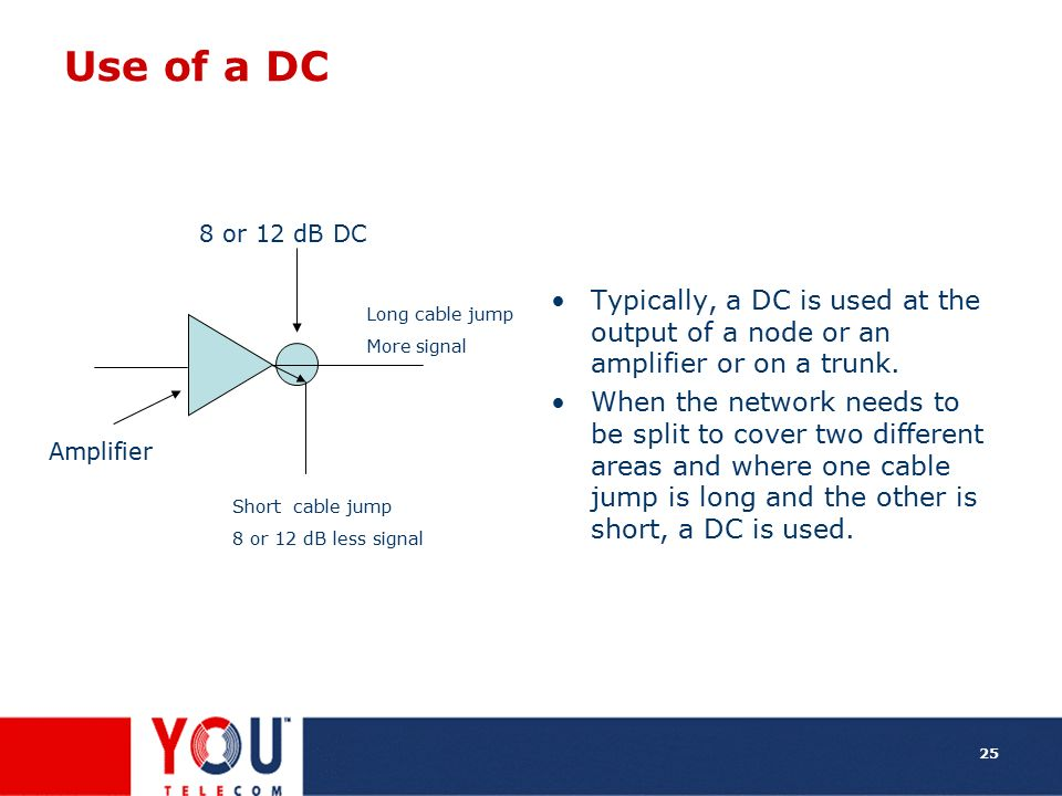 Use of a DC Typically, a DC is used at the output of a node or an amplifier or on a trunk.