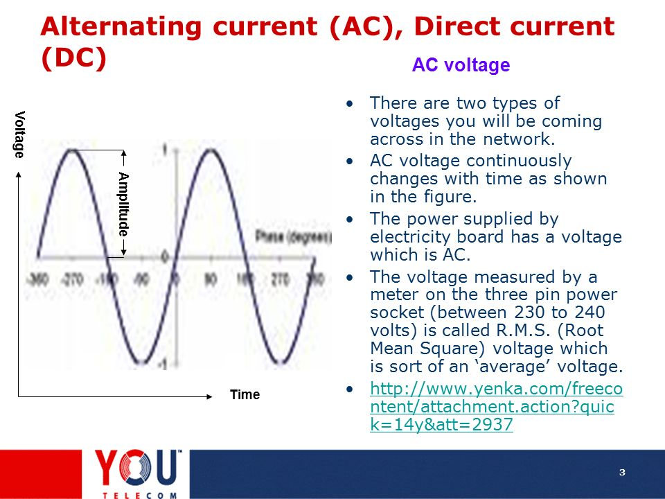 Alternating current (AC), Direct current (DC)