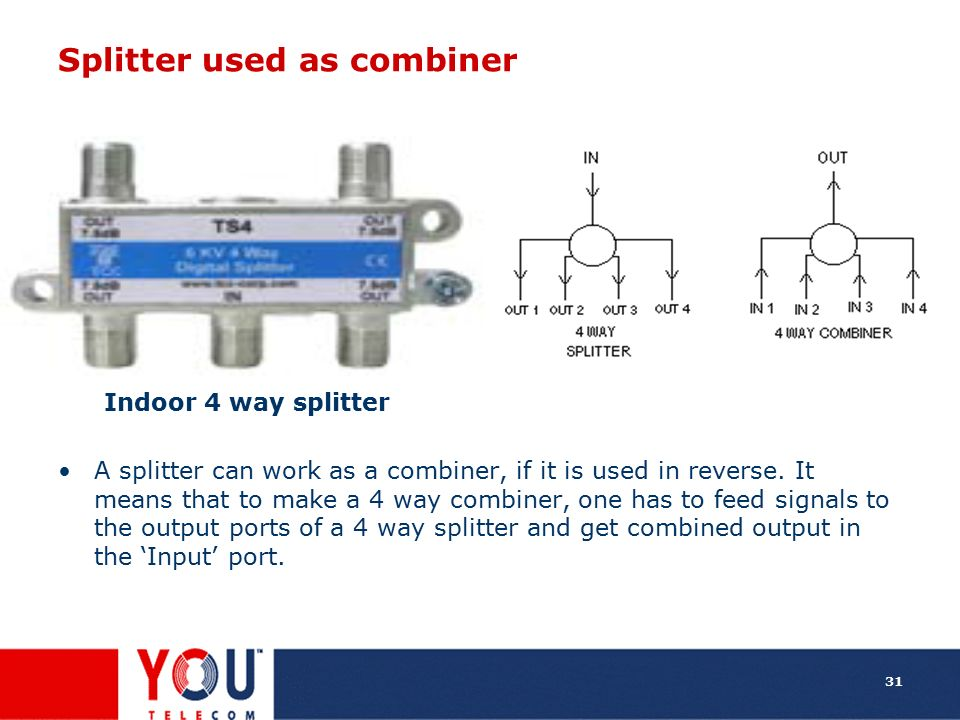 Splitter used as combiner