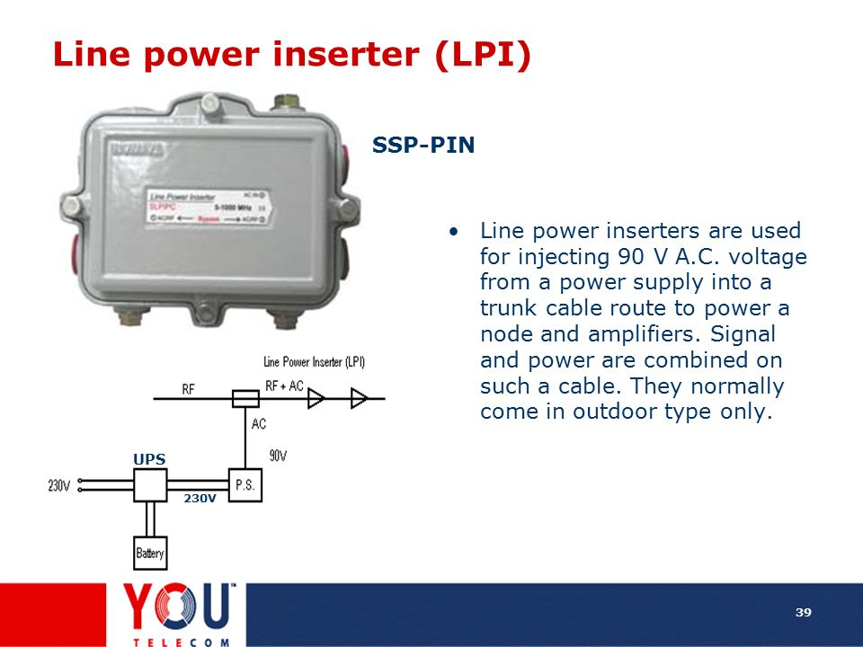 Line power inserter (LPI)