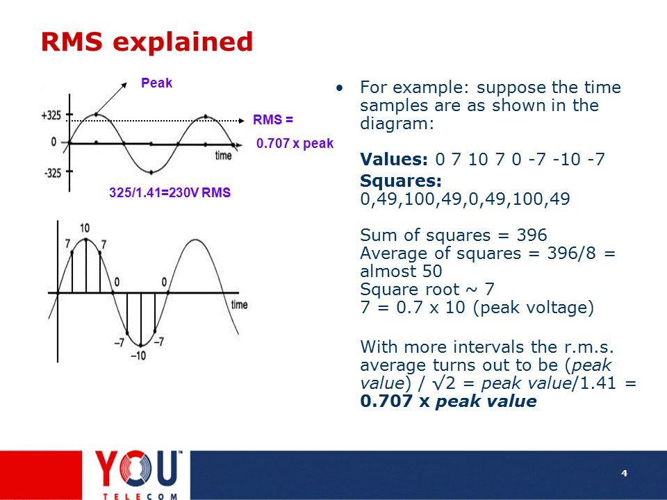 RMS explained For example: suppose the time samples are as shown in the diagram: Values: