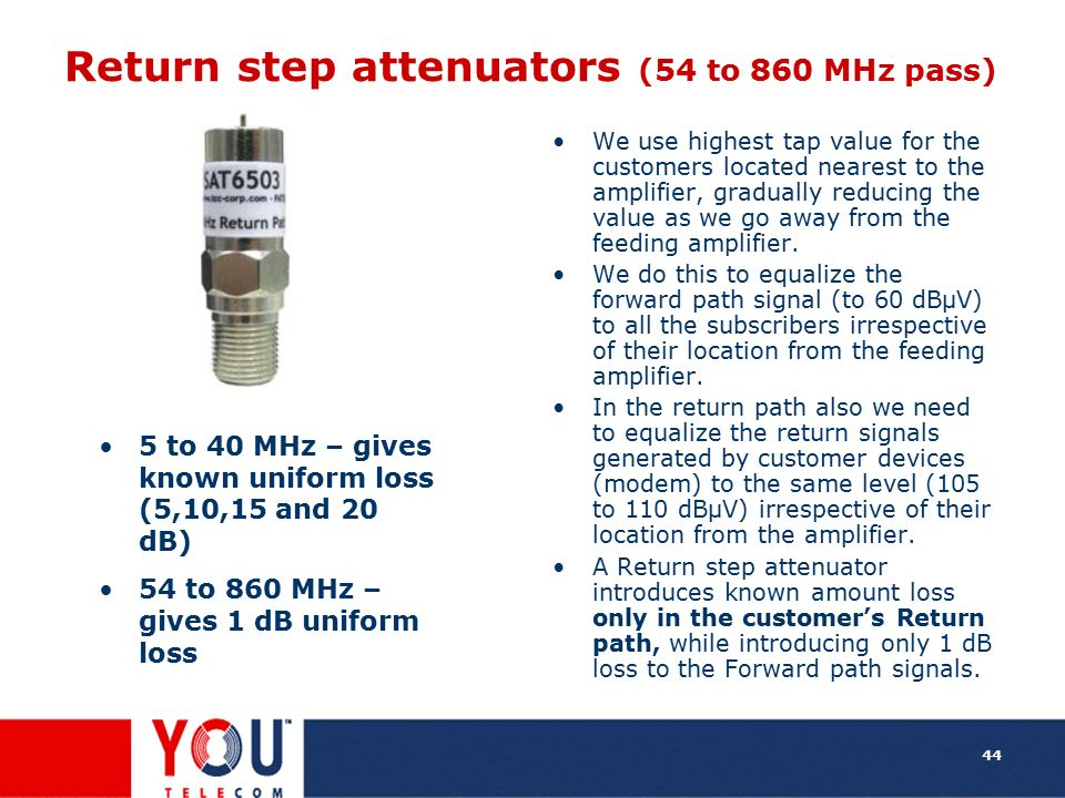 Return step attenuators (54 to 860 MHz pass)