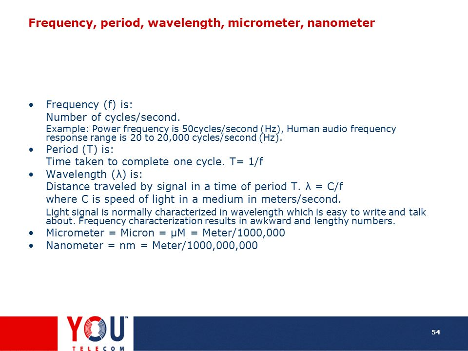 Frequency, period, wavelength, micrometer, nanometer