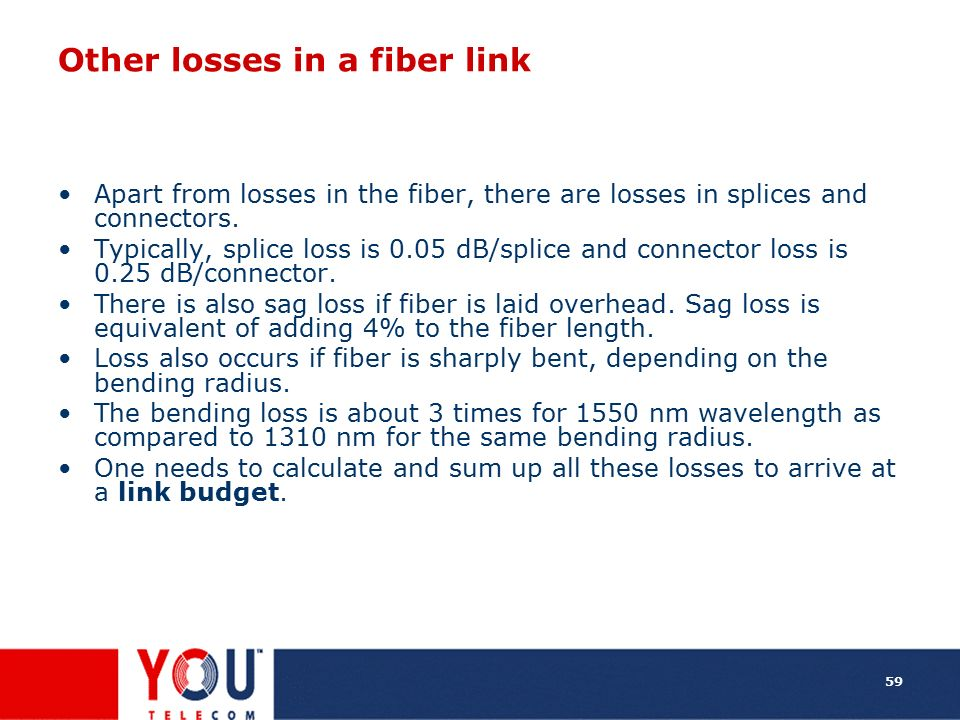 Other losses in a fiber link