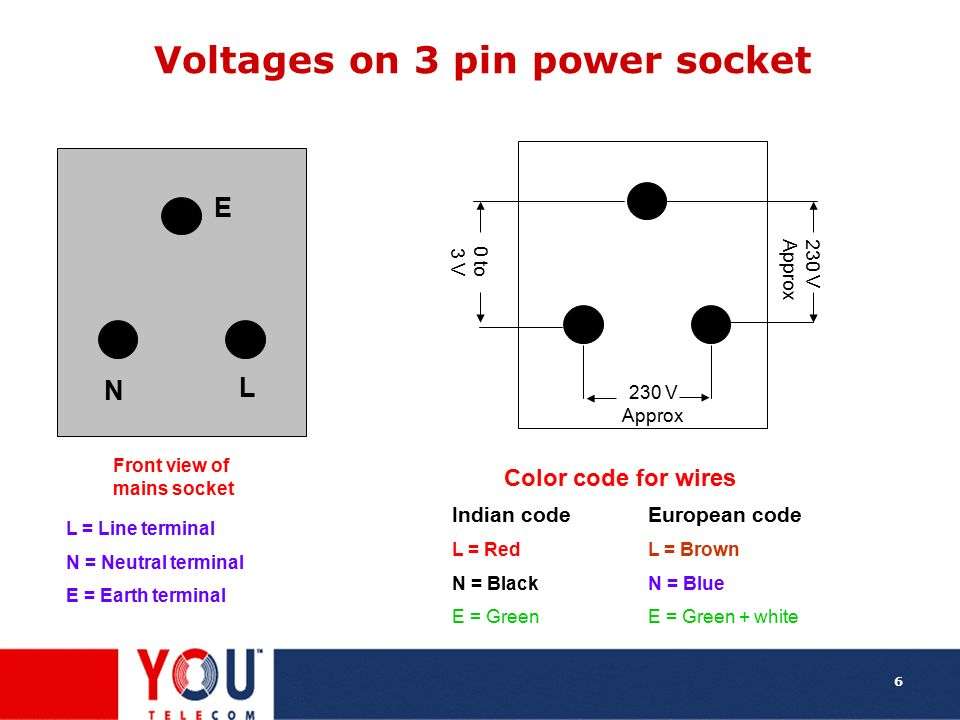 Voltages on 3 pin power socket