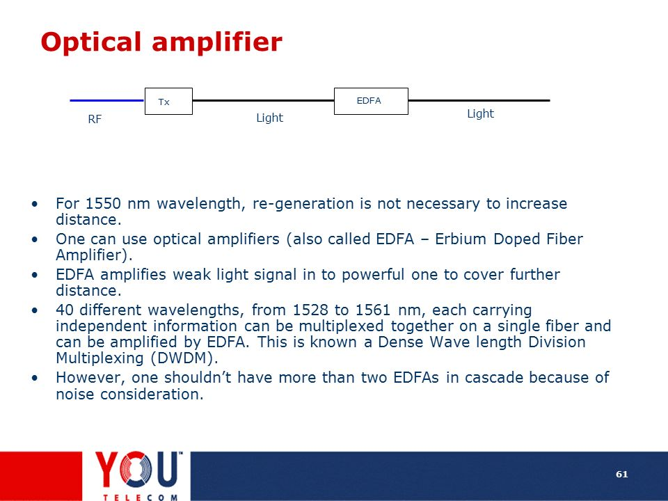 Optical amplifier RF. Light. Tx. EDFA. For 1550 nm wavelength, re-generation is not necessary to increase distance.