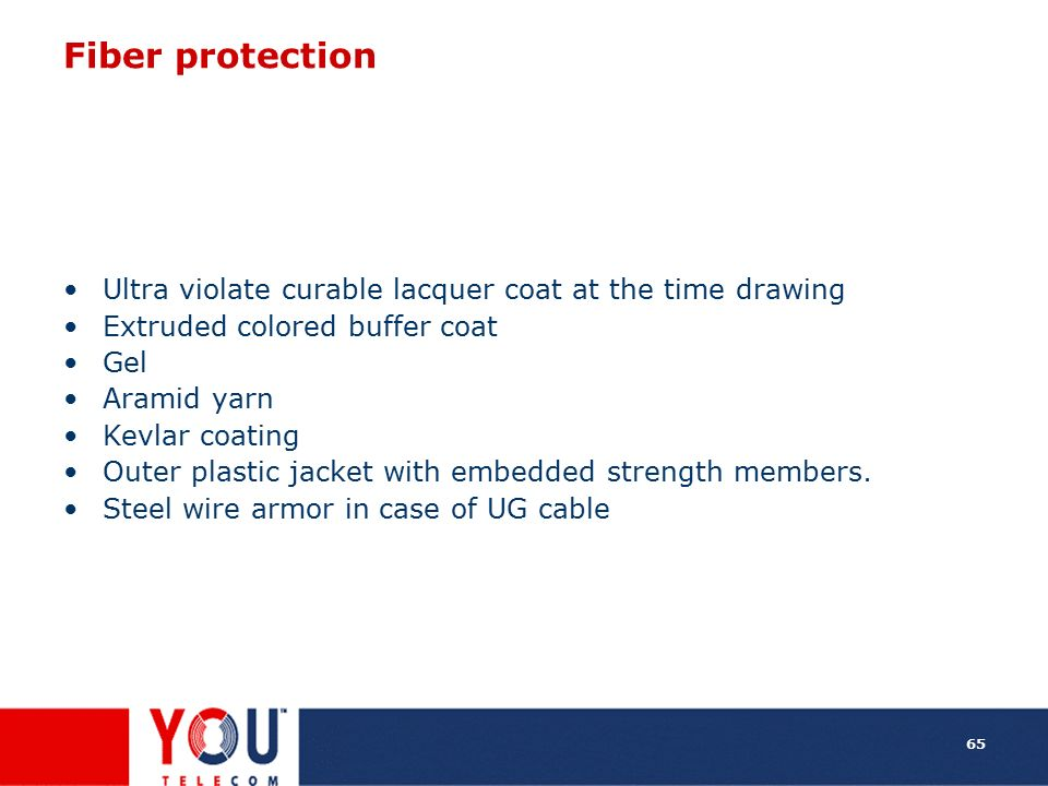 Fiber protection Ultra violate curable lacquer coat at the time drawing. Extruded colored buffer coat.