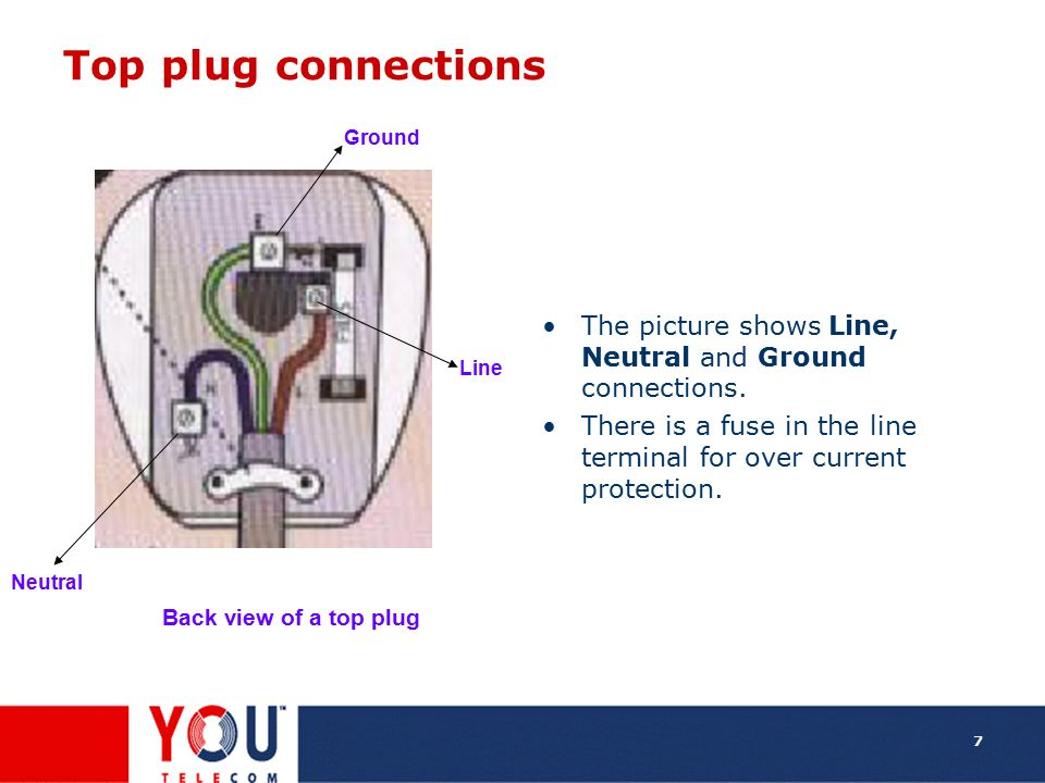 Top plug connections The picture shows Line, Neutral and Ground connections. There is a fuse in the line terminal for over current protection.