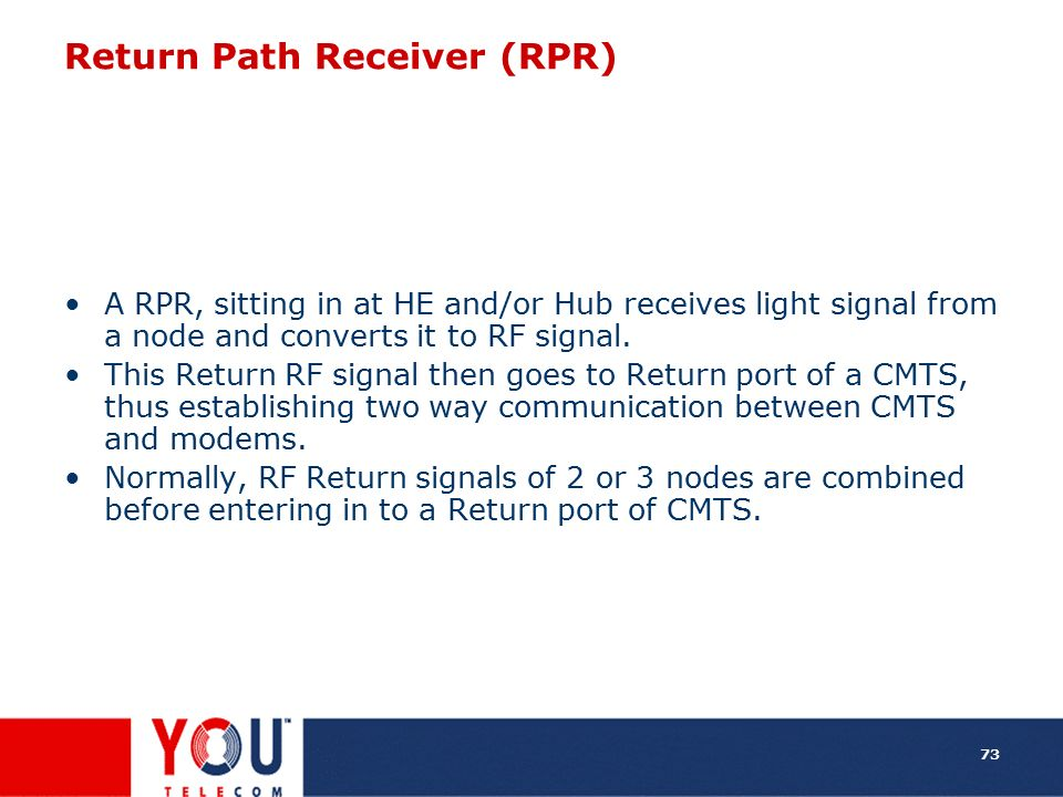 Return Path Receiver (RPR)