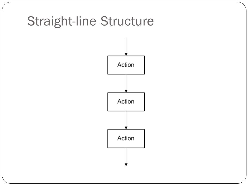 Straight-line Structure