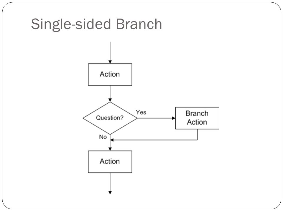 Single-sided Branch