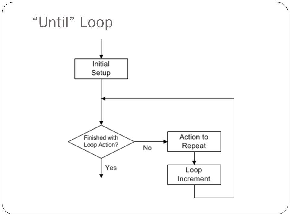 Until Loop