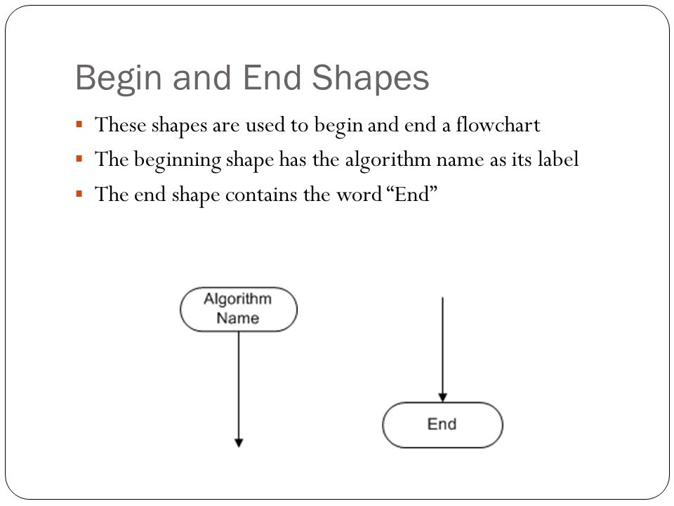 Begin and End Shapes These shapes are used to begin and end a flowchart. The beginning shape has the algorithm name as its label.