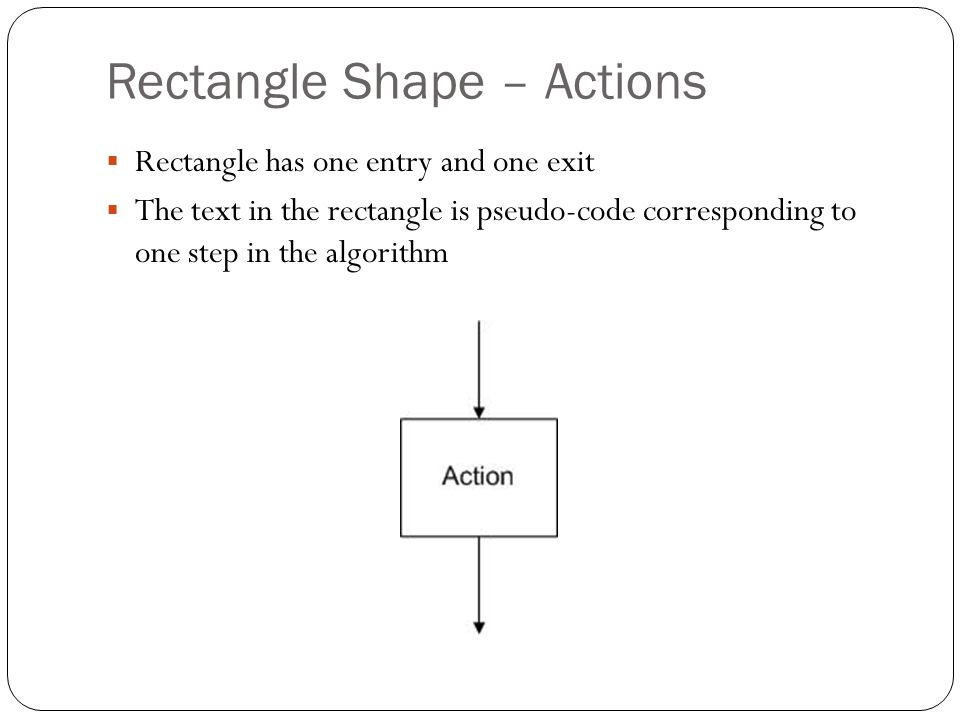 Rectangle Shape – Actions
