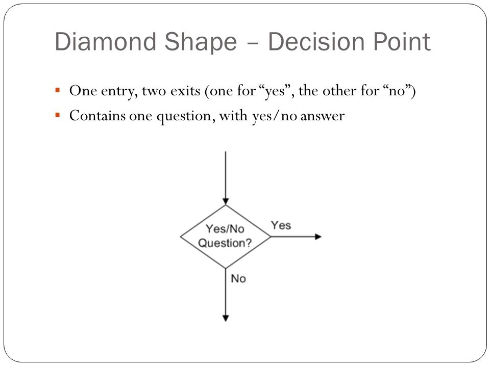 Diamond Shape – Decision Point