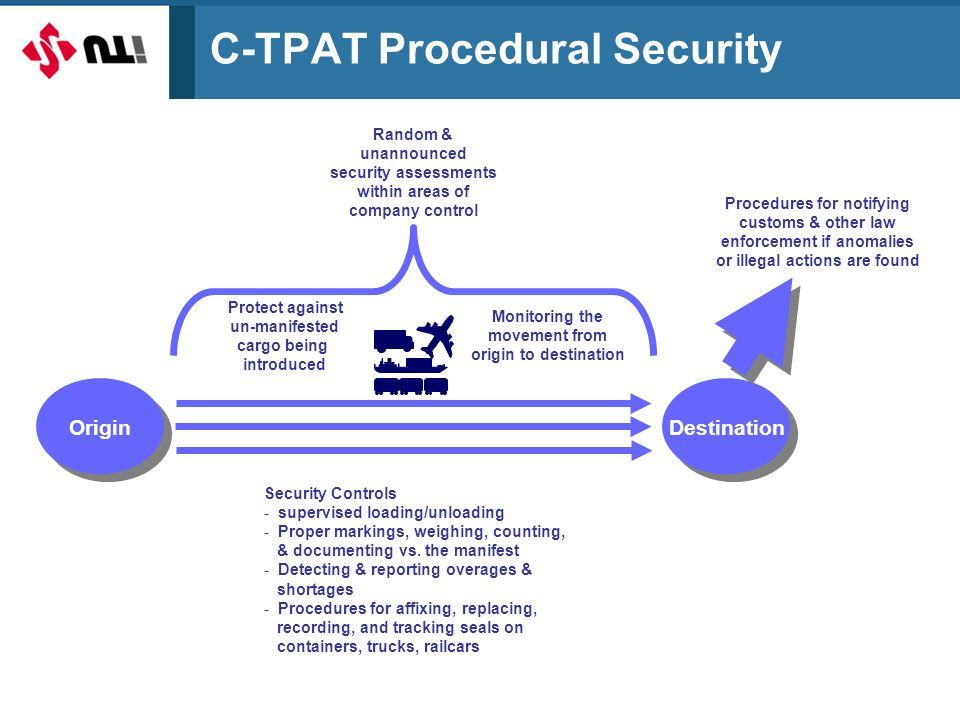 C-TPAT Procedural Security