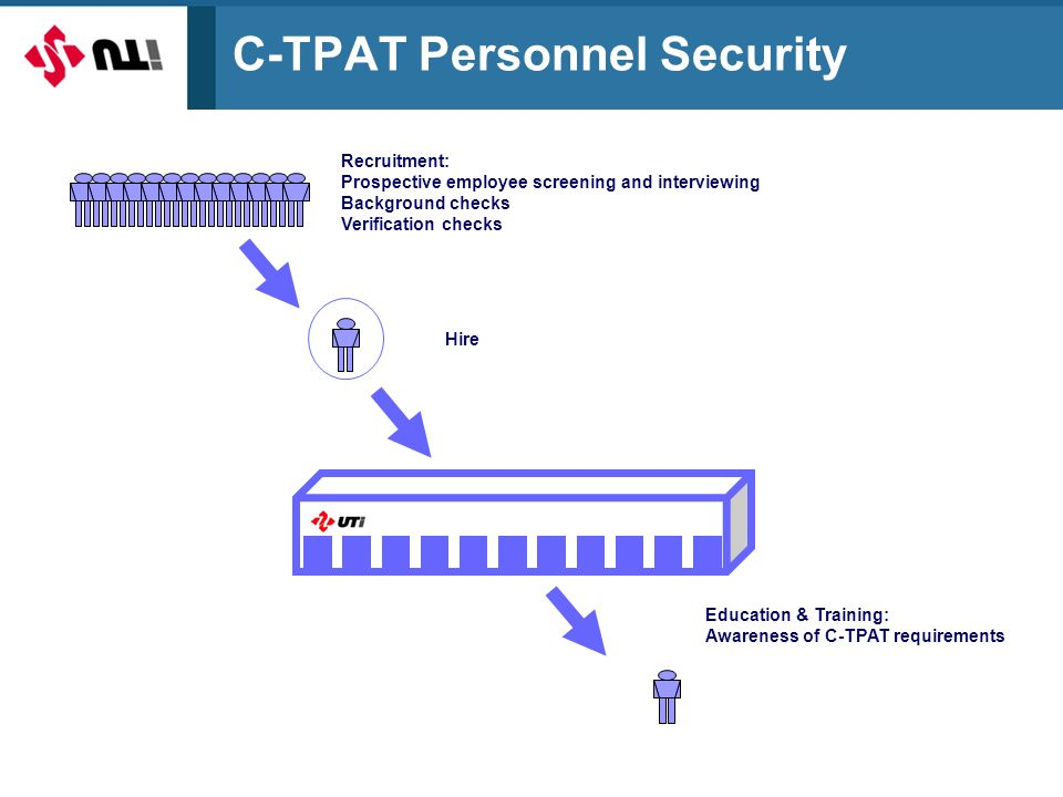 C-TPAT Personnel Security