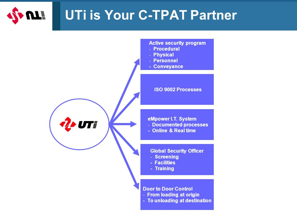 UTi is Your C-TPAT Partner
