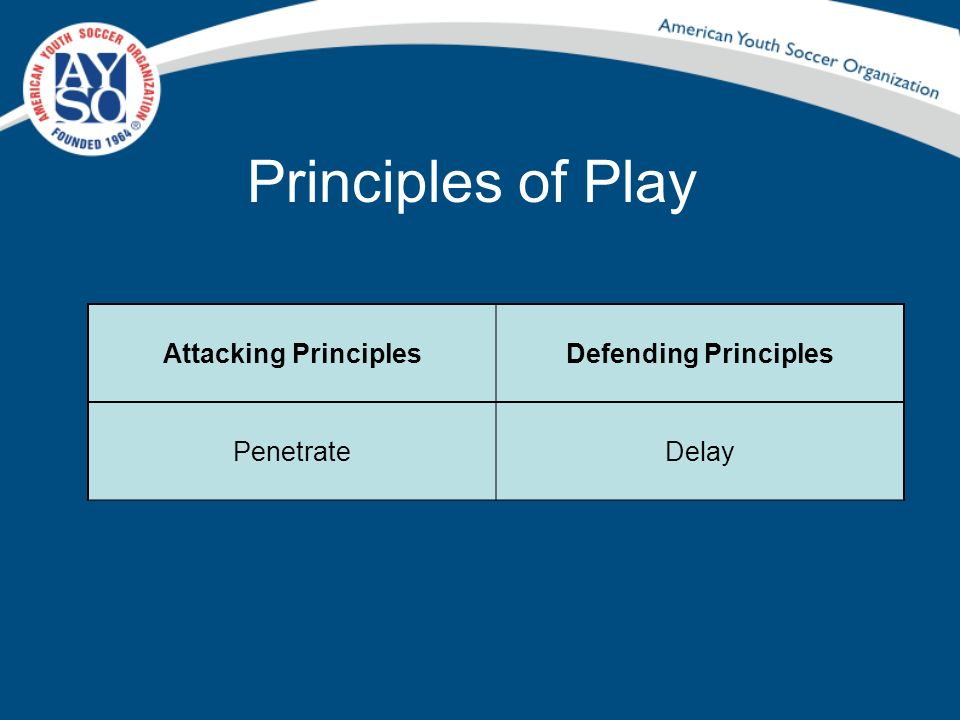 Principles of Play Attacking Principles Defending Principles Penetrate
