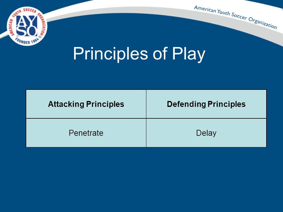 Principles of Play Attacking Principles Defending Principles Penetrate