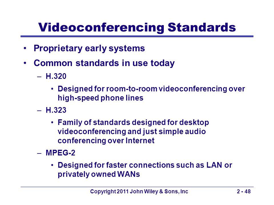 Videoconferencing Standards