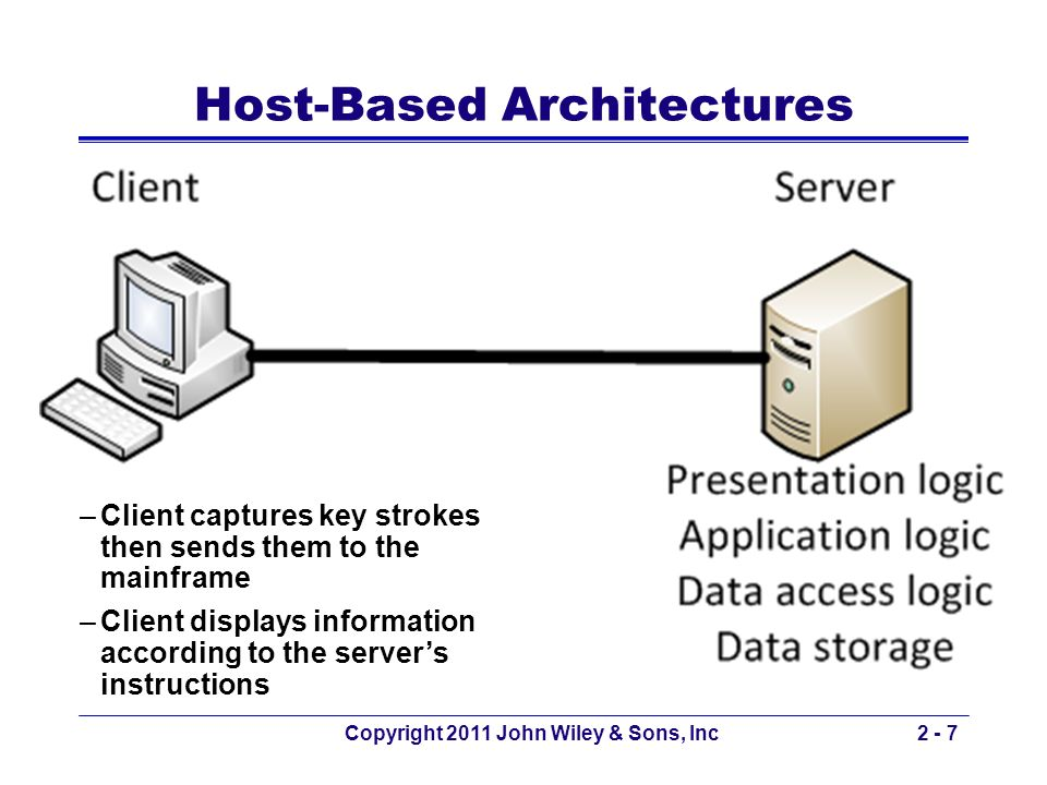 Host-Based Architectures