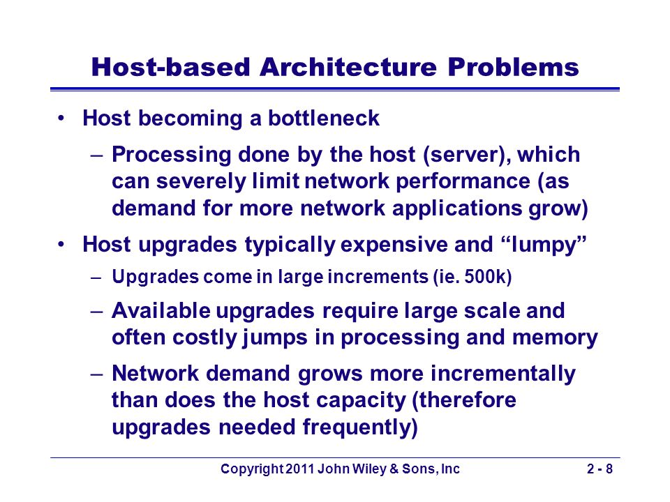 Host-based Architecture Problems