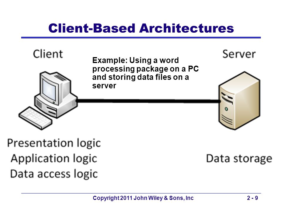 Client-Based Architectures