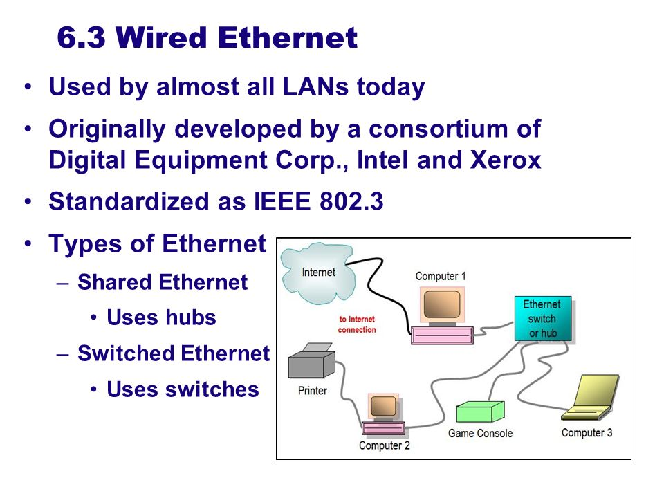 6.3 Wired Ethernet Used by almost all LANs today
