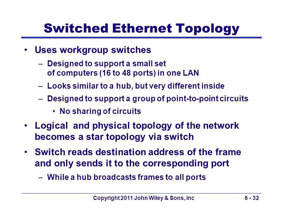 Switched Ethernet Topology