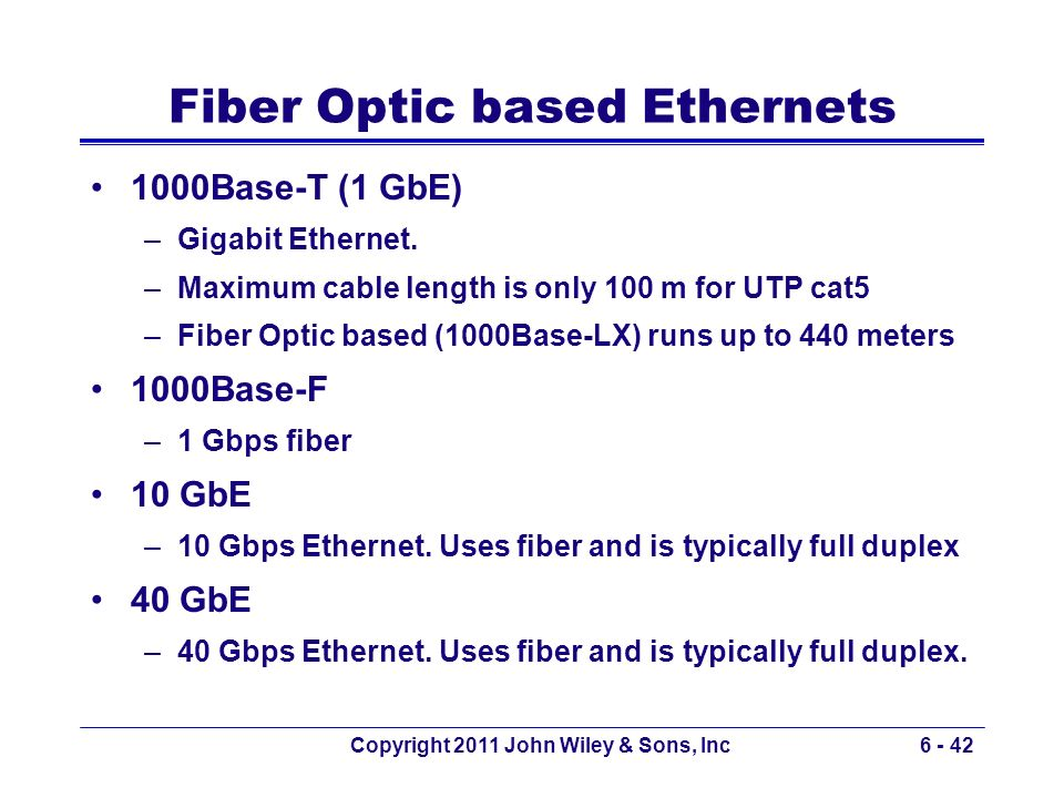 Fiber Optic based Ethernets
