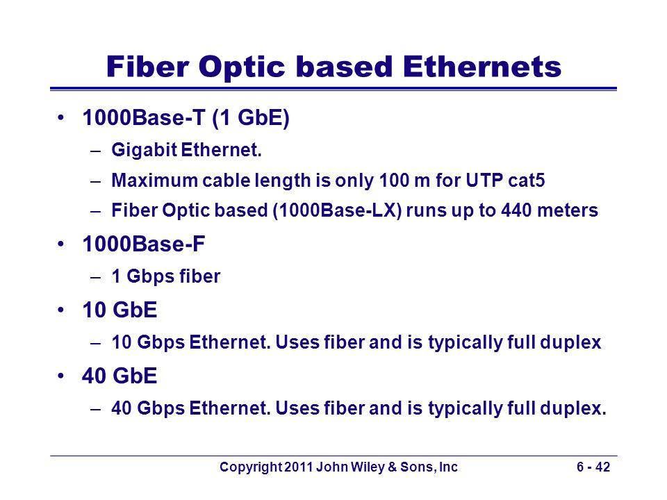 Fiber Optic based Ethernets