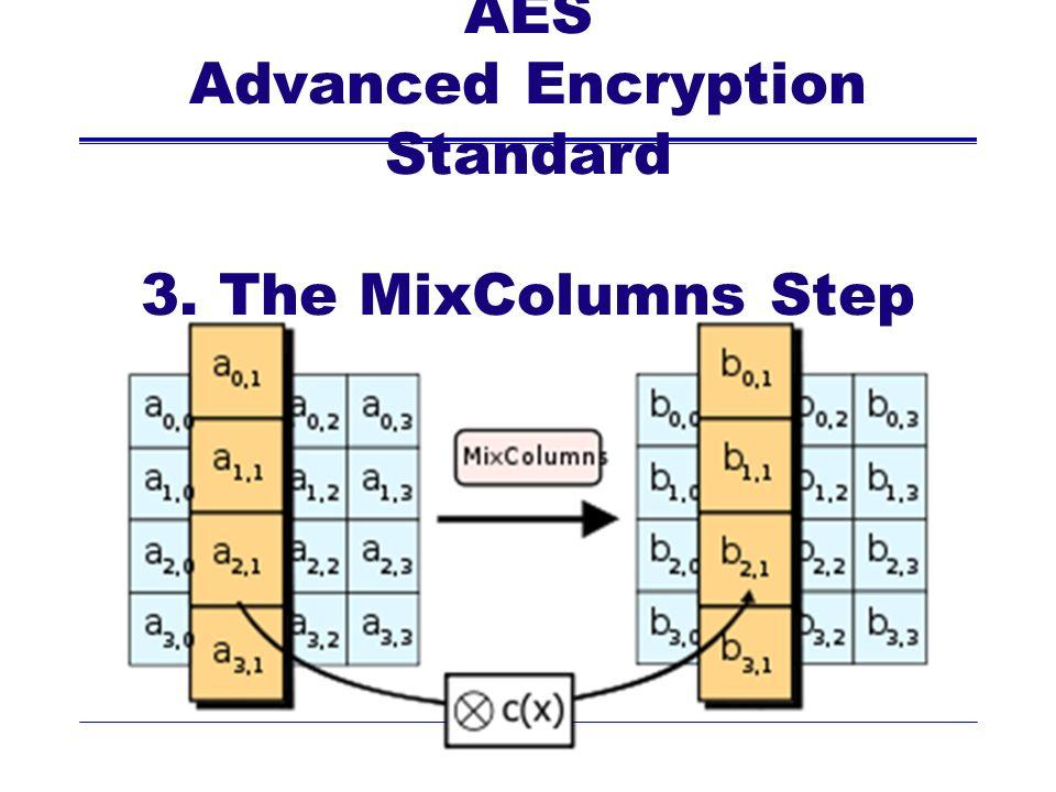 AES Advanced Encryption Standard 3. The MixColumns Step