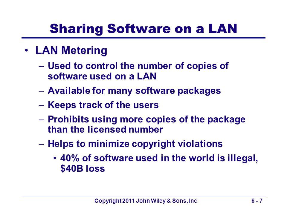 Sharing Software on a LAN